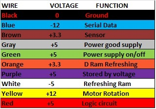 power-supply-colour